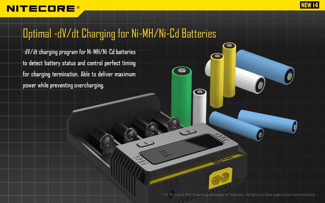 Nitecore New i4 Charger